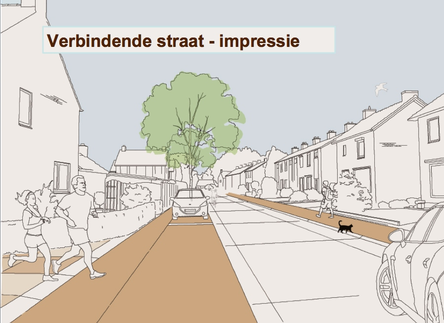 Verbindende straat - schets - werkbare straatinrichting